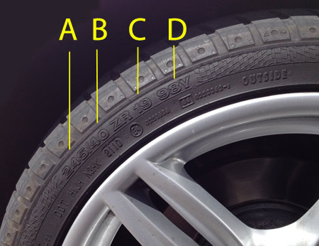 What do the Tyre side wall markings mean on my tyres?
